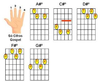 acordes sustenidos com diminuta para violão
