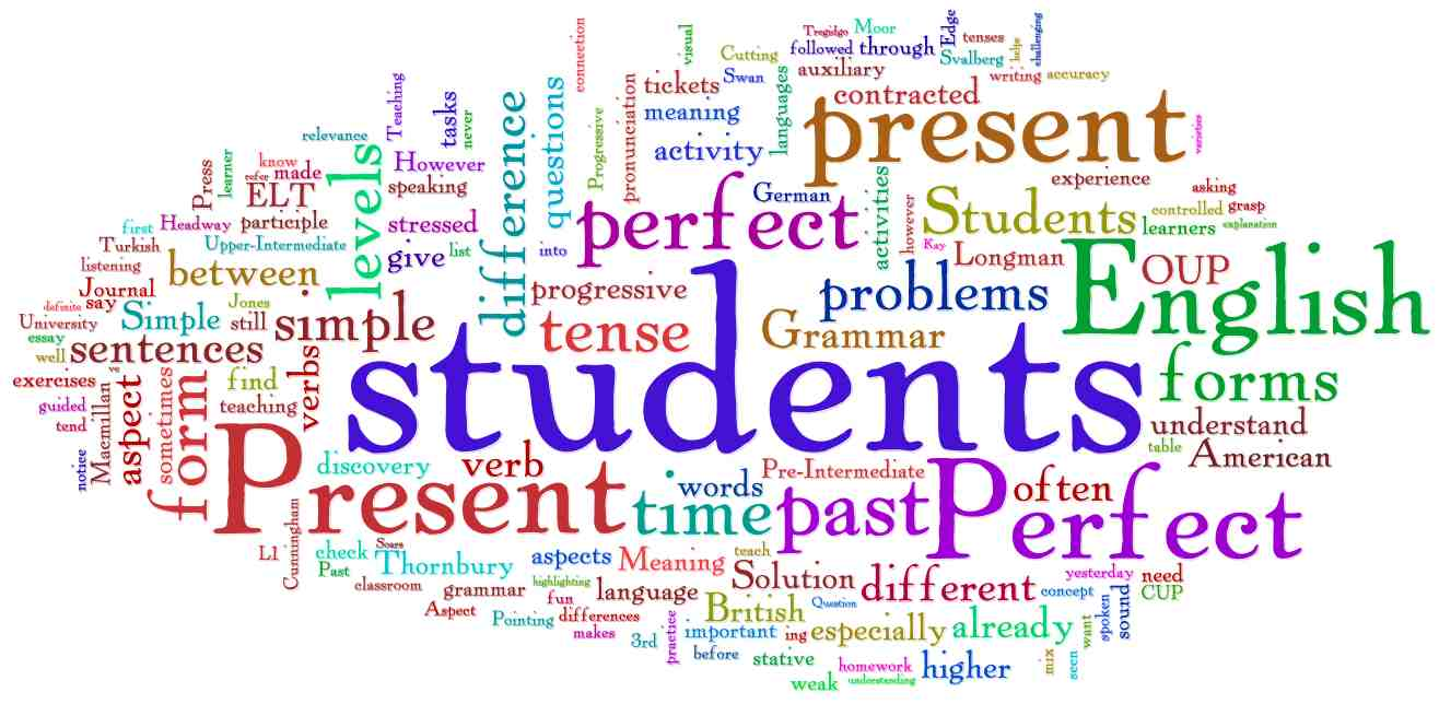 Using English !: Present Perfect Tense (8th Class Grammar)