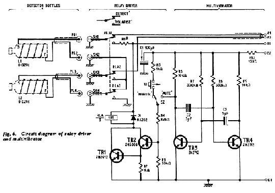 proton precession magnetometer  circuit blocks proton