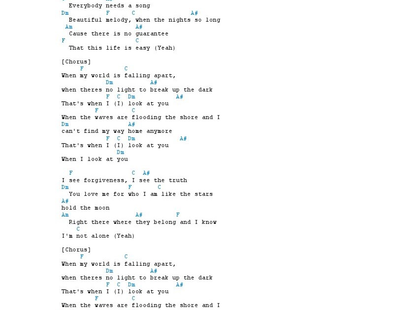 GitaristAko Your Online Source of FREE OPM and International Song Guitar Chords: When I Look At ...