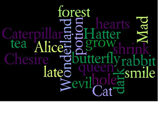 This is an image created with words pertaining to the popular story of Alice in Wonderland