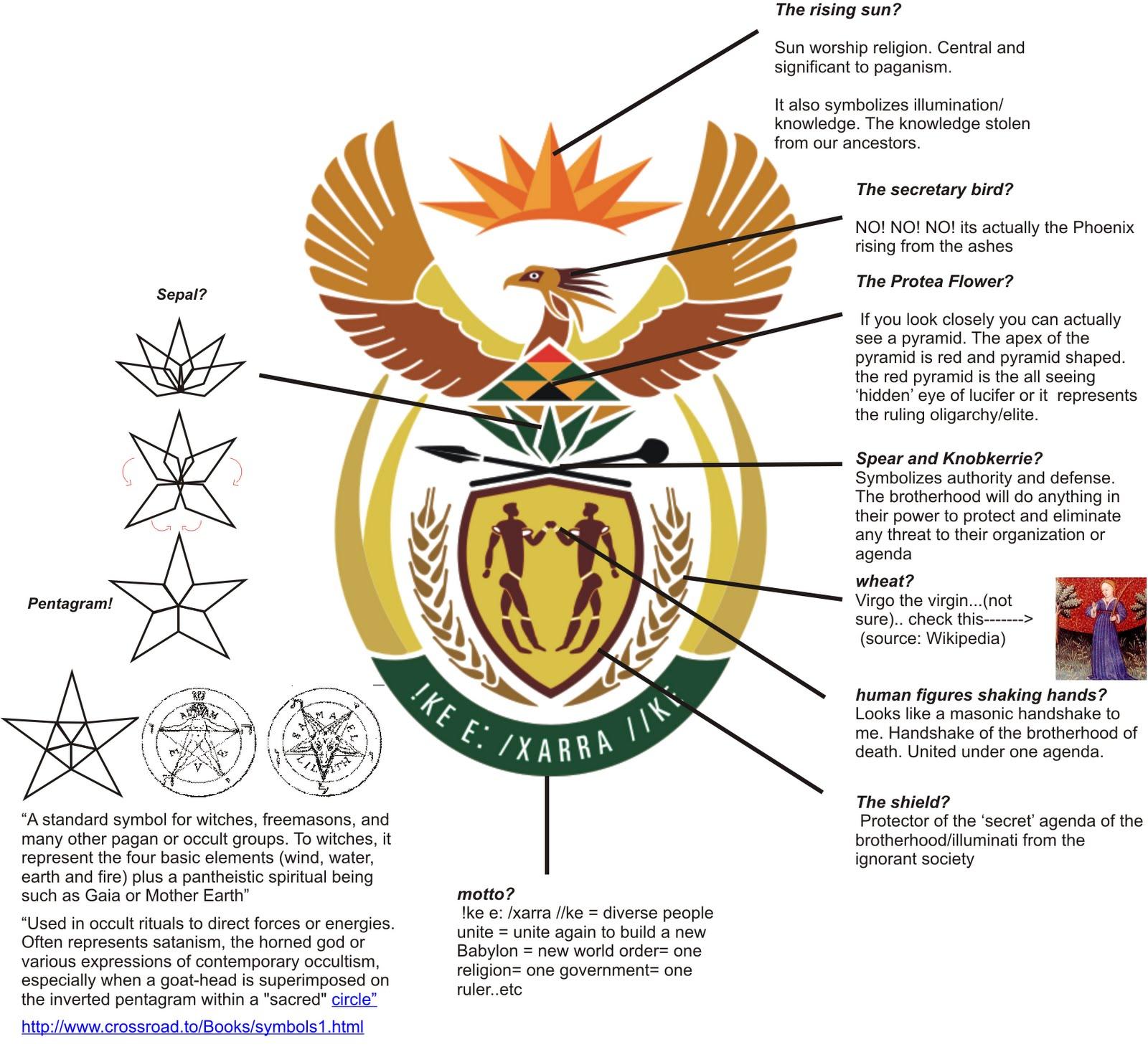 Illuminati In South Africa Illuminati And Masonic Symbols In The