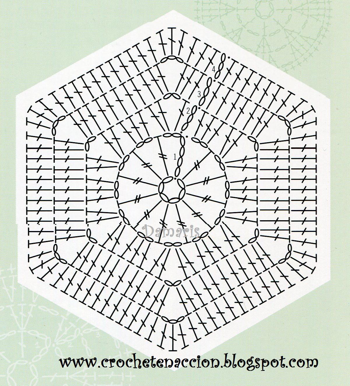 Шестиугольный узор вязание крючком