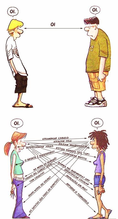 Os sexos se refletem