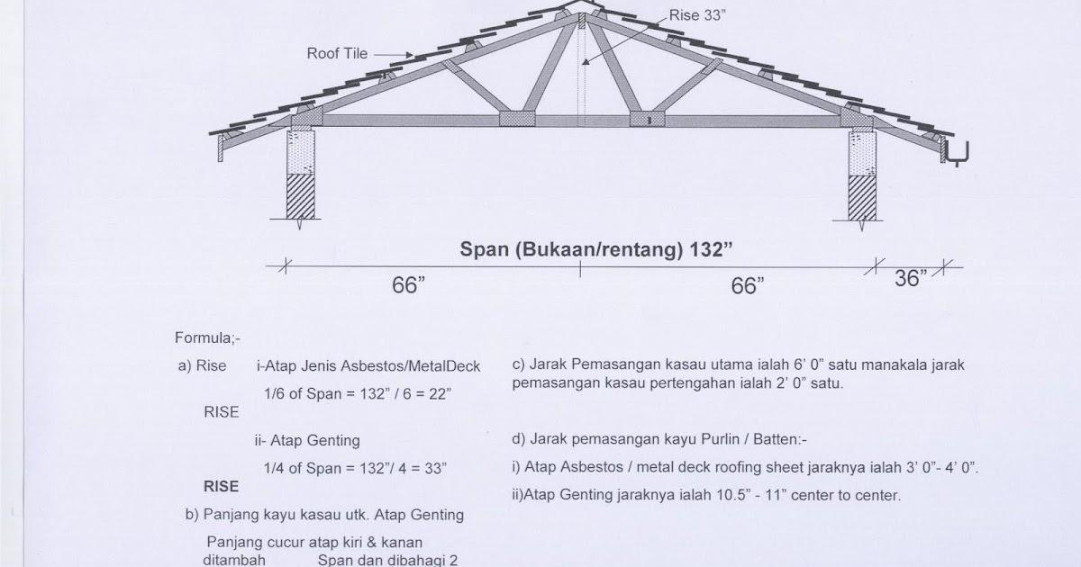 binaan bangunan kerangka bumbung