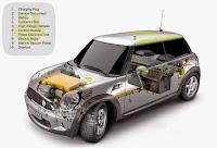 bmw mini voiture electrique