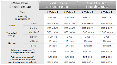 Maxis iPhone 3G - 12 months contract