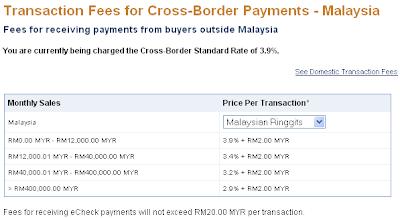maximum paypal transaction