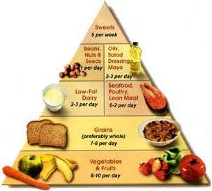 What Food Or Drink Lowers Blood Pressure