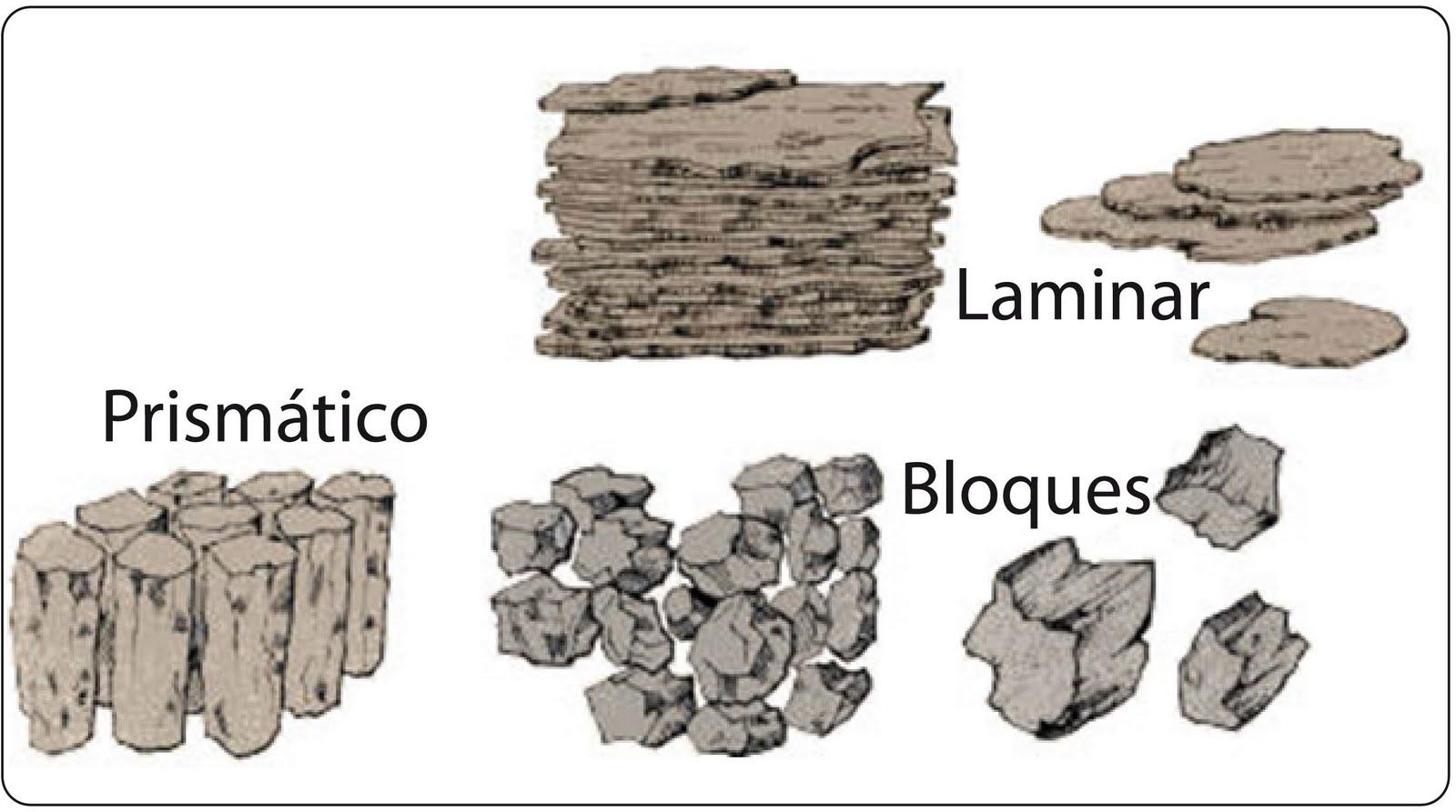 Linne o blog el suelo 1 2 caracterizaci n for A que se denomina suelo