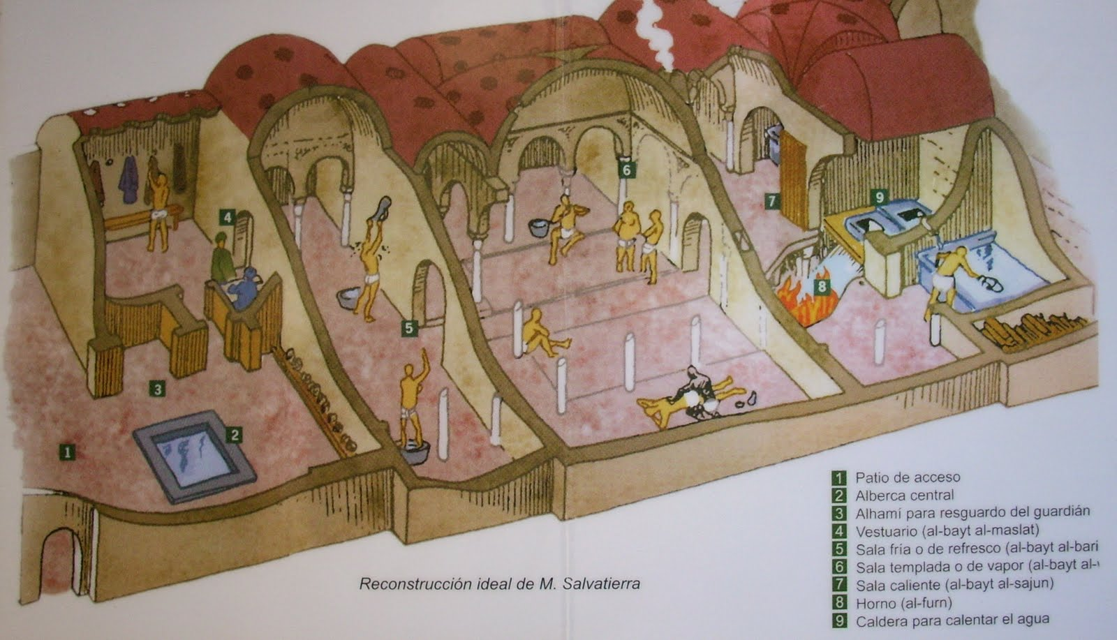 Baño Arabe En Granada:de granada es uno de los mejores baños árabes conservados en