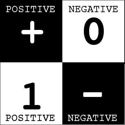 external image positive-negative-2.jpg