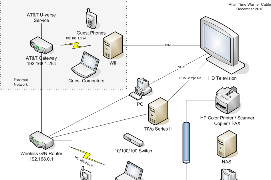 comcast phone installation diagram comcast cable box RJ31X Wiring-Diagram RJ31X Wiring-Diagram