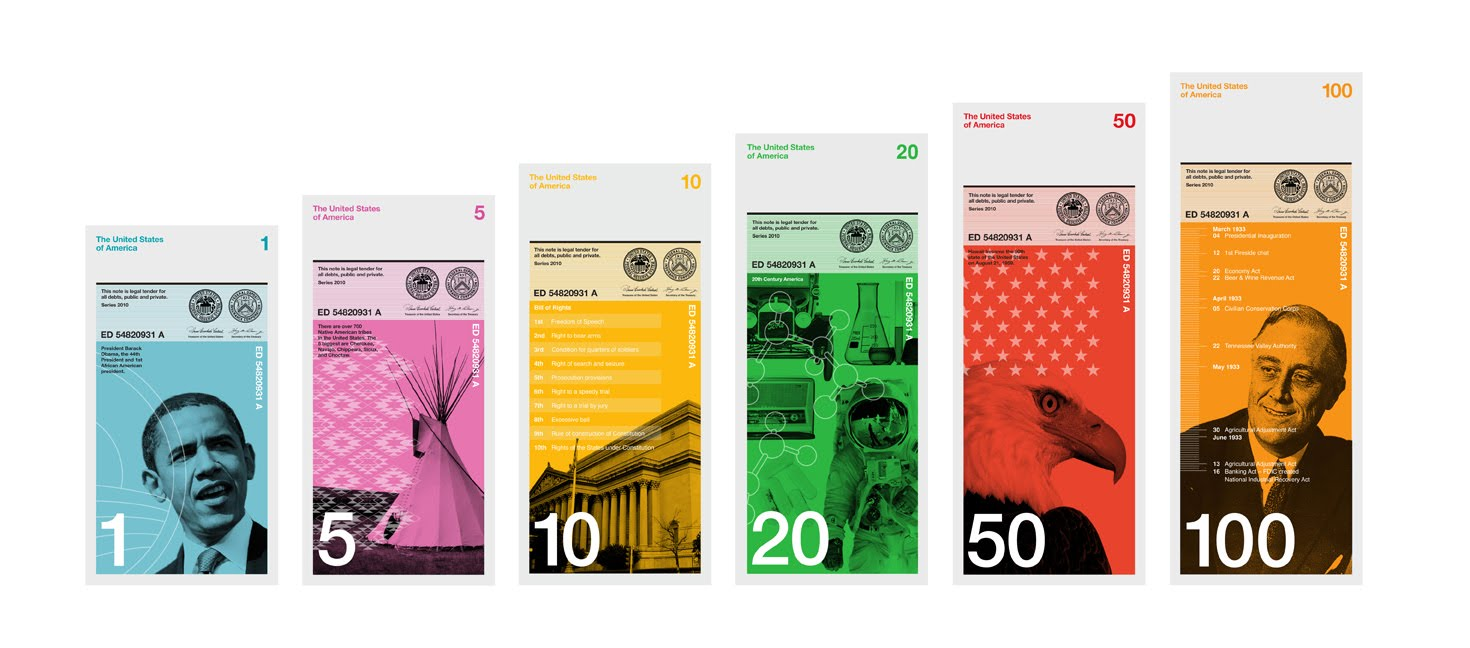 Dowling Duncan  US Currency redesignCurrency Redesign