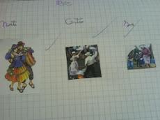 La revisión del trabajo en clases...