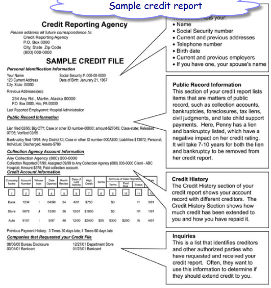 Basing on your credit report a