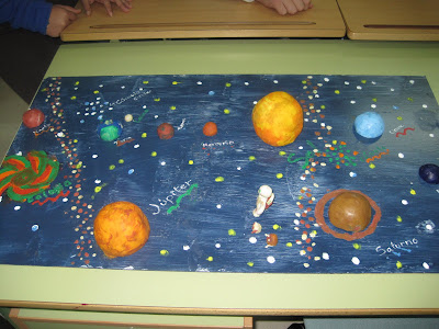 Sistema Solar 3  Realizado Por