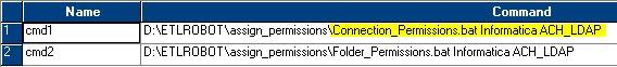 assign folder permissions command line