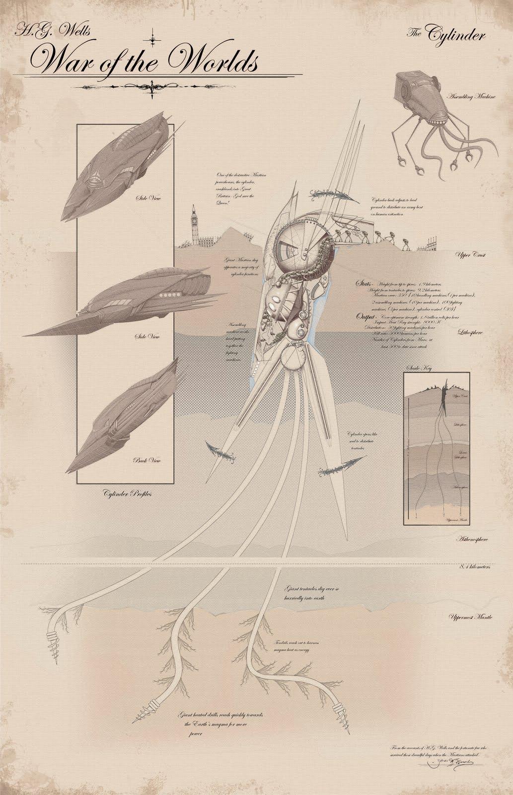 Martian Cylinder by Berty-J-A on DeviantArt