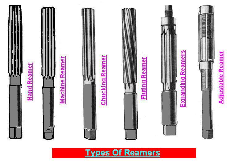 mechanical engineering: Reamer and its types