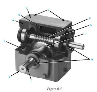 Worm Gear Speed Reducer  CONSTRUCTION FEATURES