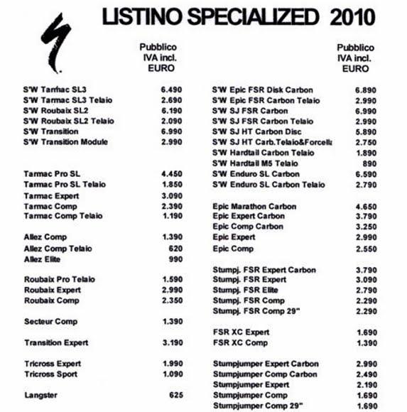 Bartmanxc mercatino listino prezzi e catalogo specialized for Fakro listino prezzi