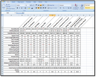 Excel spreadsheets help example rating comparison for Side by side comparison template excel