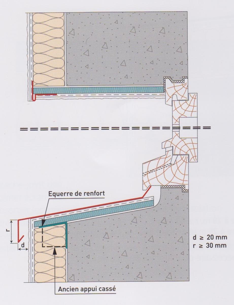 isolation exterieur 71 devis isolation thermique ext rieur ite. Black Bedroom Furniture Sets. Home Design Ideas