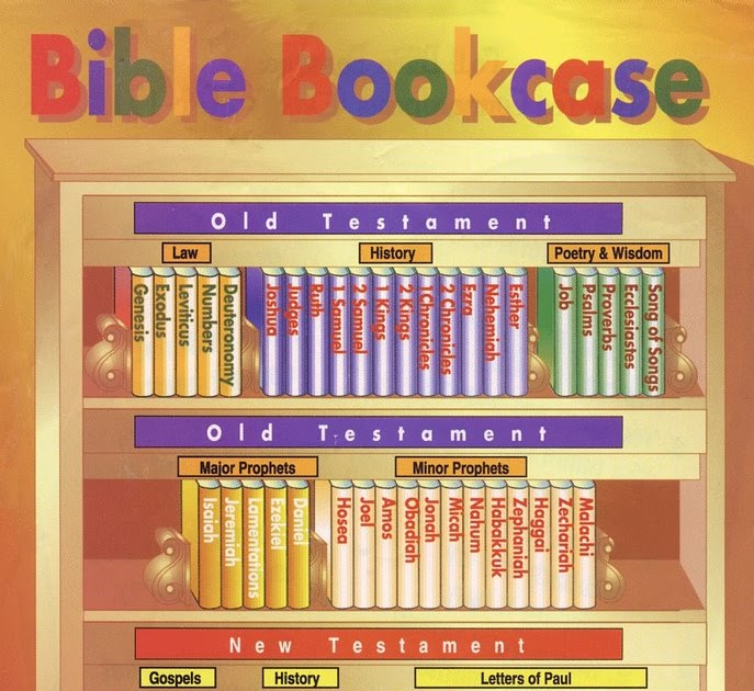 Bible Book Club Put Esther Back On The Old Testament History Shelf
