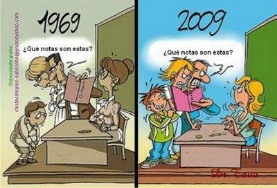 Evolución en las notas escolares