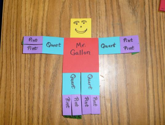 New Gallon Man Patterns - Patterns Kid