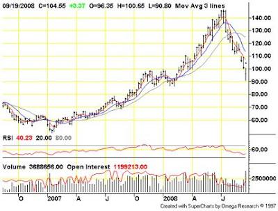 Oil price Chart.jpg
