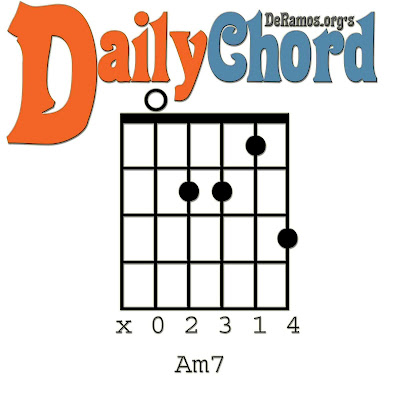 To play the A minor 7th chord shown above: (1) start with the Am chord