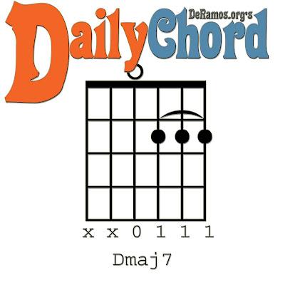 Chord Du Jour Dmaj7 Guitar Beginner