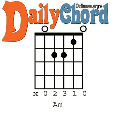 Chord du Jour: August 2008