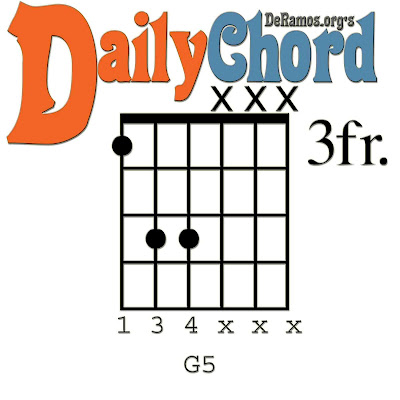 Chord Du Jour Lesson 12 Power Chords In G Minor Guitar