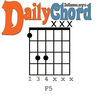 Chord du Jour: Lesson #19: Power Chords in D Minor (Guitar ...