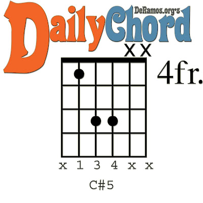 Chord du Jour: Lesson #47: Power Chords in C# / Db (Guitar, Beginner)