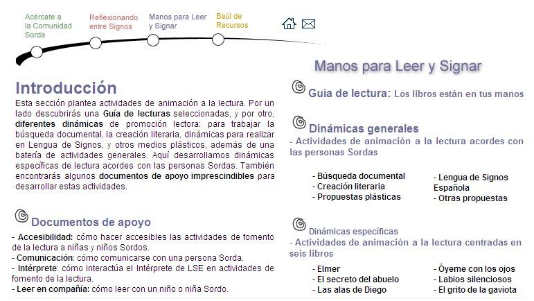 Educadores de Audicion y Lenguaje: Actividades de animación a la ...
