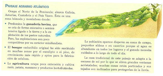 external image Paisaje+agrario+atlantico.jpg