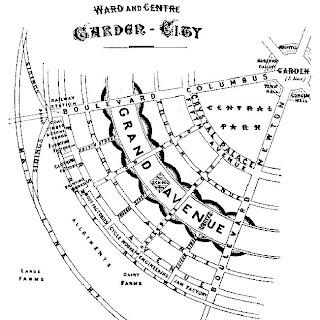 EBENEZER HOWARD - Cidade Jardim