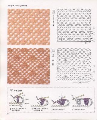 puntos de crochet. girlfriend crochet puntos de
