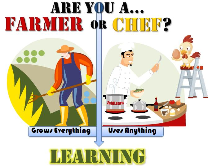 [farmer+chef+learning.JPG]