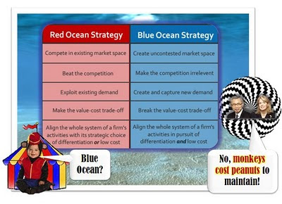 """mcdonald's using blue ocean strategy While the fish & chip shop does """"posh fish and chips, but with great  book:  blue ocean strategy, by renee mauborgne and w chan kim."""