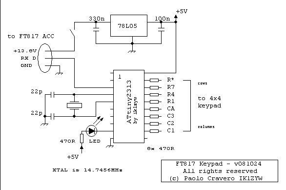 Ik1zyw Labs  Ft817 Keypad