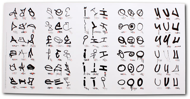 Amazing 5 Type Character Taxonomy Graffiti Alphabet