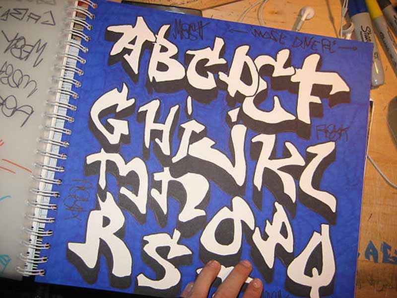 graffiti lettering alphabet. Graffiti Alphabet Art in a