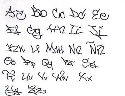 abecedario de graffiti. Abecedario Graffiti (Graffiti