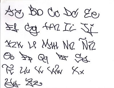 abecedario de graffiti. Abecedario Graffiti Stencil