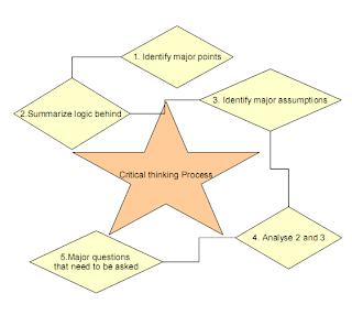 8 characteristics of critical thinking